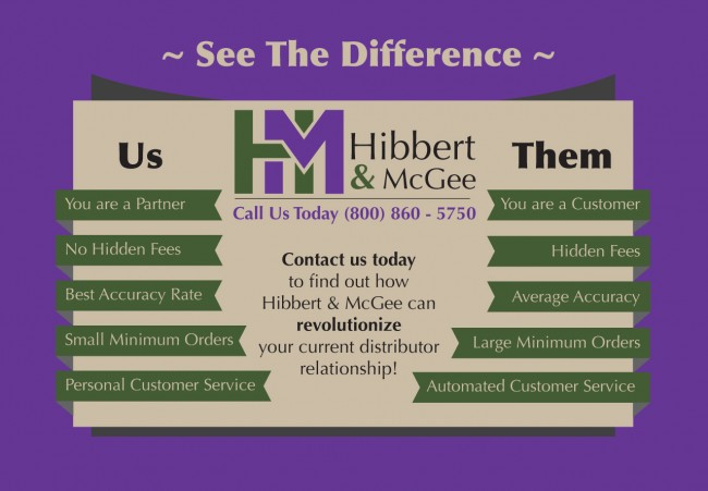 Top 10 Ways Hibbert & McGee Can Increase your Business Profits